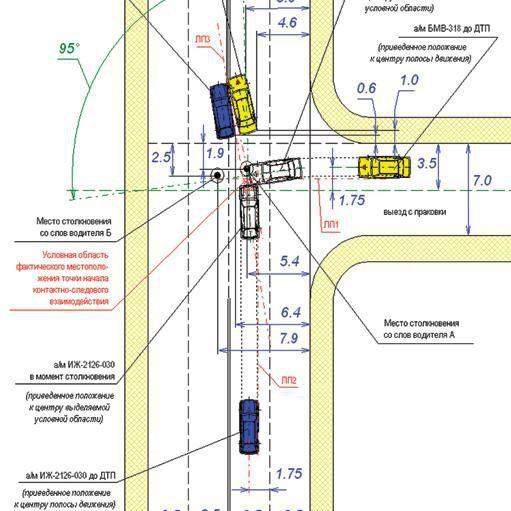 avtotehnicheskaya-ekspertiza